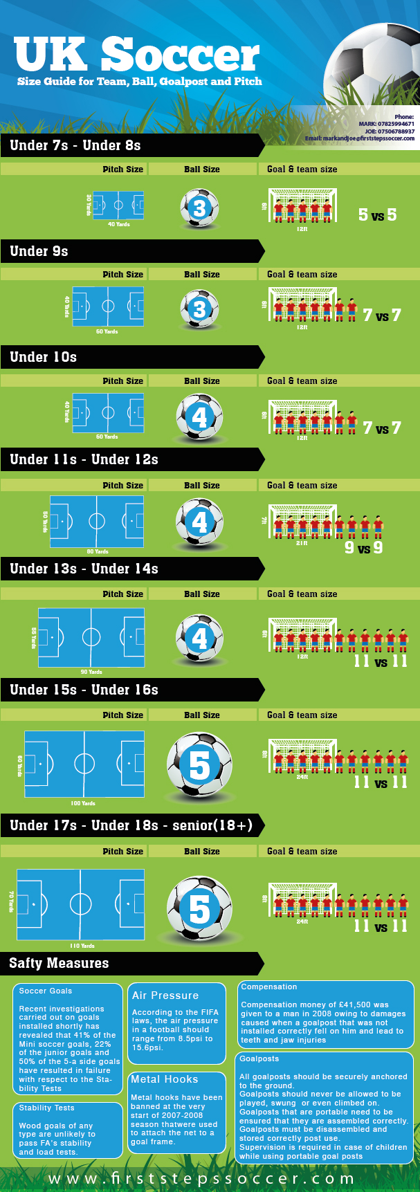Size Guide for Team, Ball, Goalpost and Pitch